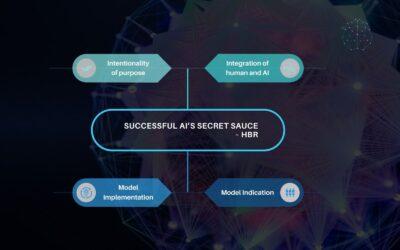 AI secret sauce